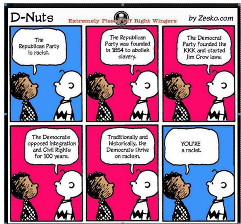 your a racist charlie brown