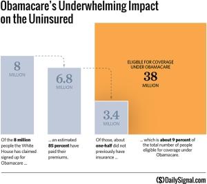 BL obamacare enrollment attkisson